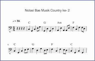 gambar notasi bas country not balok