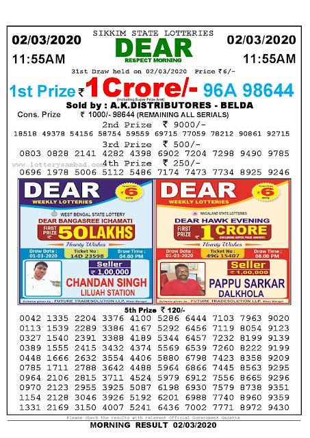 Sikkim State 02-03-2020 Lottery Sambad Result 1155 AM