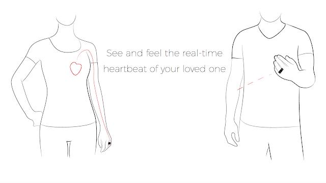 خاتم يشعرك بنبضات شريك حياتك أينما كان موجودا | تعرف على هذه التقنية السحرية !  الخاتم بالتقاط نبضات قلب الطرف الأول وإرسالها في الوقت الحقيقي للطرف الثاني , عالم التقنيات , بسام خربوطلي