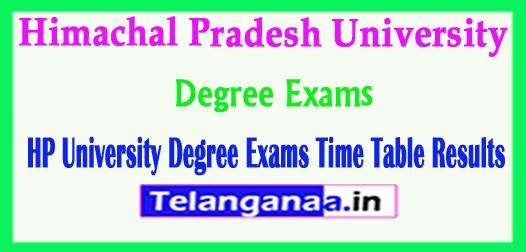 Himachal Pradesh University Degree Exams Time Table Results