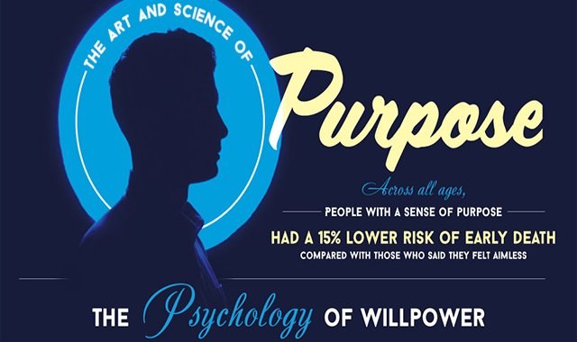 The Art And Science Of Purpose