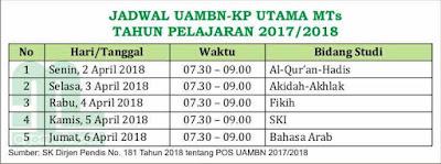 Jadwal UAMBN-KP Utama MTs