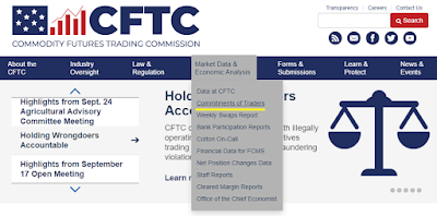CFTC website