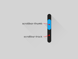 Merubah Warna Scrollbar Pada Blog atau Website