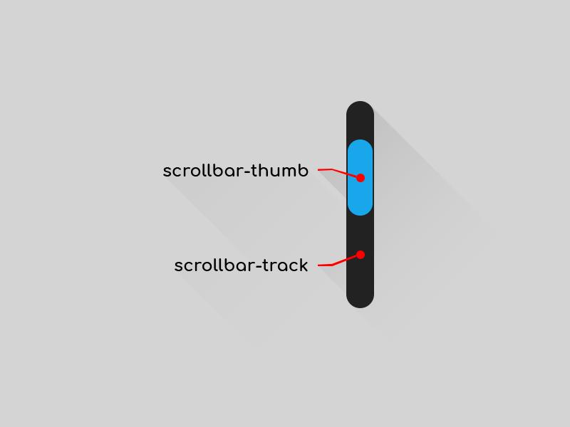 Cara Merubah Warna Scrollbar Pada Blog atau Website