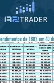 RENDA EXTRA 4% - Grupo de WhatsApp Trader