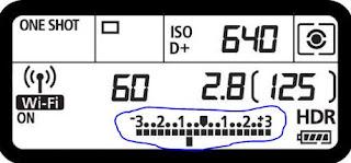 Indikator nilai eksposure (EV) dari sebuah kamera settingan segitiga exposure kamera DSLR