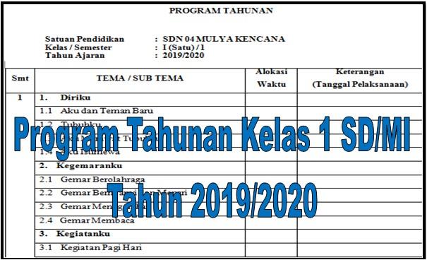Program Tahunan Kelas 1 SD/MI Tahun 2019/2020 - Homesdku