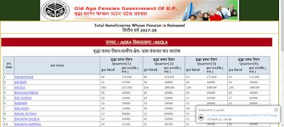 Vridha pension yojana list 2019