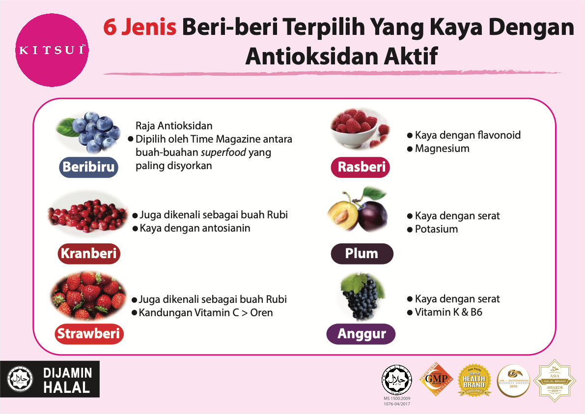Kitsui Whiteberries Ingredients