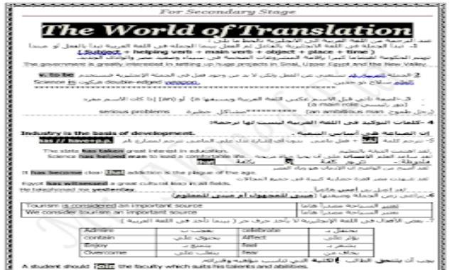 كورس شامل فى الترجمة للثانوية العامة من موقع درس انجليزي