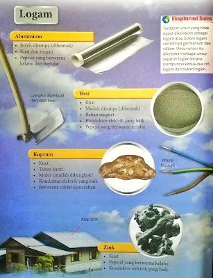 contoh bahan logam dan ciri-cirinya