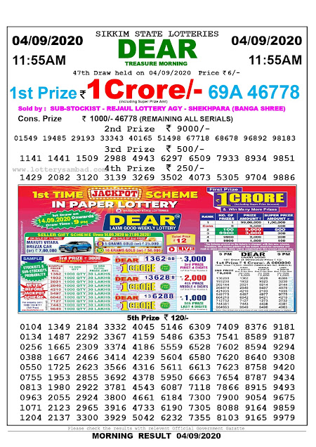 Sikkim State Lottery Sambad 04-09-2020 Today Result 11.55 AM