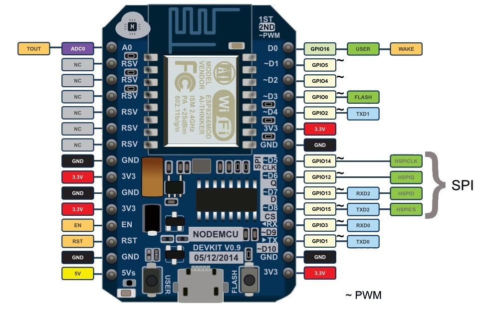 SainSmart IIC/I2C/TWI 1602 Serial LCD Module Display for