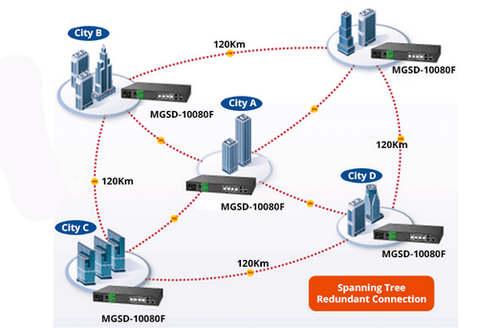 Pengertian jaringan man dan contohnya serta manfaatnya kang muizz jaringan man ccuart Choice Image