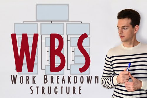 wbs project management, Work Breakdown Structure in project management, WBS, Work Breakdown Structure