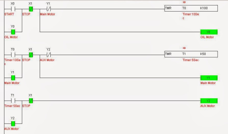 Basic Plc Ladder Programming Examples 9 Plc Plc Ladder