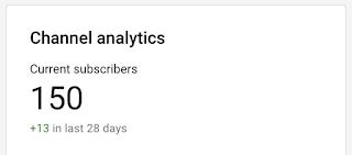 150 Youtube Subscribers