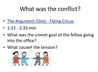 Argument Clinic