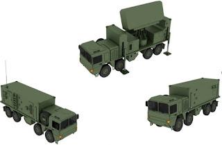 EİRS (Erken İhbar Radar Sistemi)