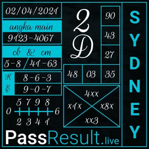 Prediksi PassResult - Jumat, 2 April 2021 - Prediksi Togel Sydney