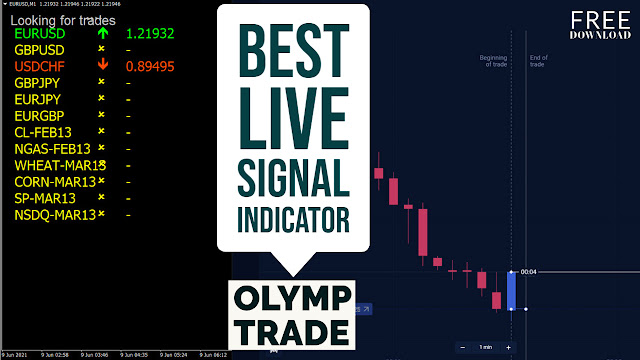 Best-Olymp-Trade-Live-Signal-Indicator