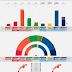 NORWAY · Ipsos poll 30/05/2020: R 3.8% (2), SV 7.6% (14), Ap 25.5% (48), Sp 13.0% (24), MDG 6.2% (12), V 3.6% (2), KrF 2.6% (1), H 25.4% (47), FrP 10.0% (19)