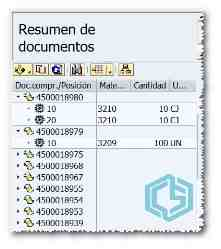Adaptación del layout del resumen de documentos