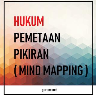 Hukum Pemetaan Pikiran ( Mind Mapping )
