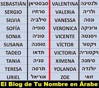 Nombres en Hebreo SERGIO SILVIA SOFIA SONIA