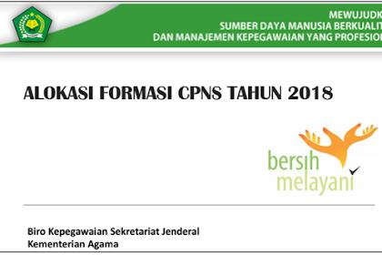 Syarat pendaftaran dan Alokasi Formasi CPNS 2018 Kementerian Agama