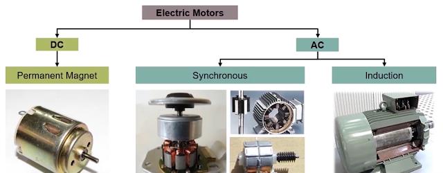 chip piko, Jenis-jenis Motor Listrik Untuk Mobil Listrik (Otomotif)