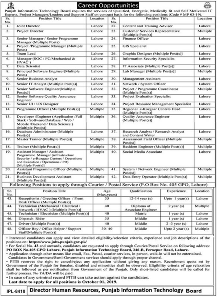 Jobs in Punjab information technology Board PITB 2019