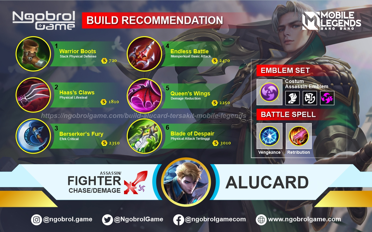 Build Alucard Top Global Tersakit Mobile Legends