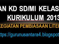 KI dan KD Kurikulum 2013 SD/MI Revisi 2019 Lengkap