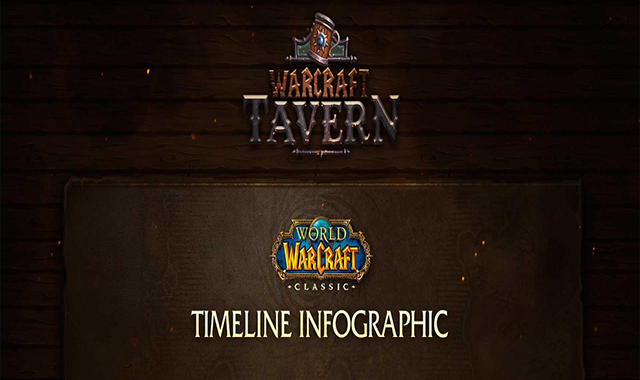 Wow Classic Timeline #infographic