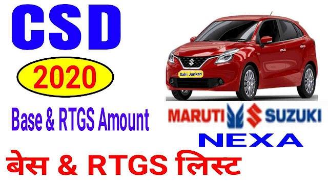 Maruti Suzuki CSD Base price list
