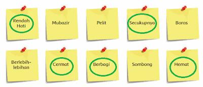 Lingkari kata-kata berikut yang sesuai dengan hidup sederhana www.simplenews.me