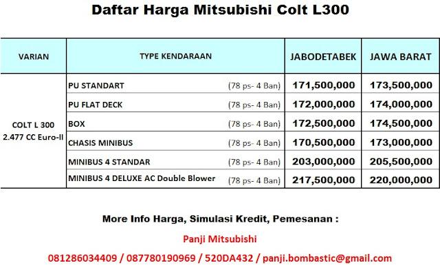 mitsubishi colt pick up with Harga Mitsubishi L300 Bekas Dan Baru Di Indonesia on Automovil Bmw Serie 5 besides T6293 Sujet Officiel Les Coupes Cabriolets Cc additionally Page 3 additionally Mitsubishi l200 warrior truck further Speckaroseri Big Bus.