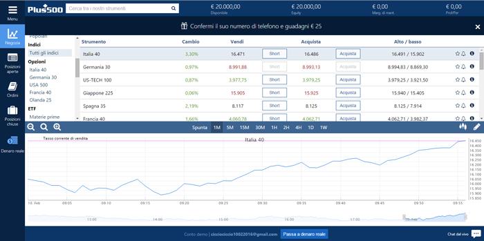 Piattaforma trading con CFD FTSE MIB 40