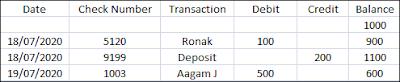 Recording the Transactions, business mathematics, account register, payee, credit transaction, debit transaction, balance