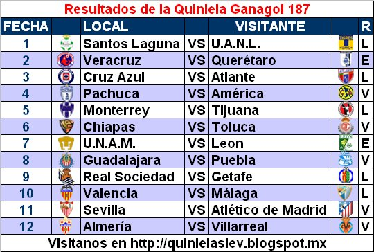 Quinielas.lev: Resultados de la Quiniela Ganagol 187 de ...