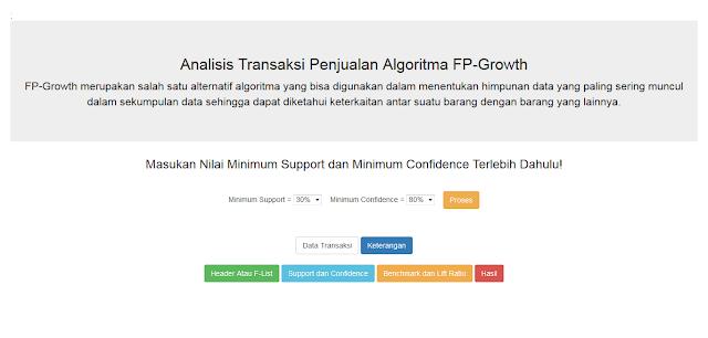 Analis Transaksi Penjualan dengan Algoritma FP-Growth