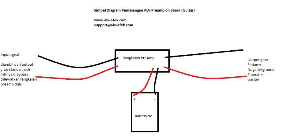 KIT Converter Pickup Pasif ke Aktif | Agar Pick Up Pasif jadi Aktif | Jual Preamp Aktif Gitar