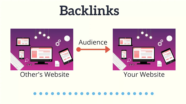 what are backlinks