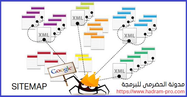 ما هي خريطة الموقع What About sitemap