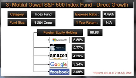 Invest money on share marketing