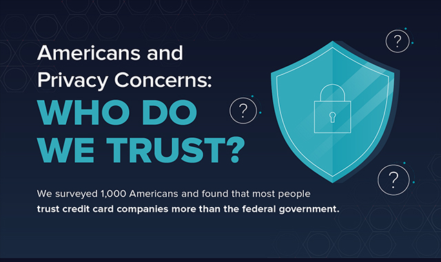 Americans and concerns about privacy: Who are we trusting? #infographic