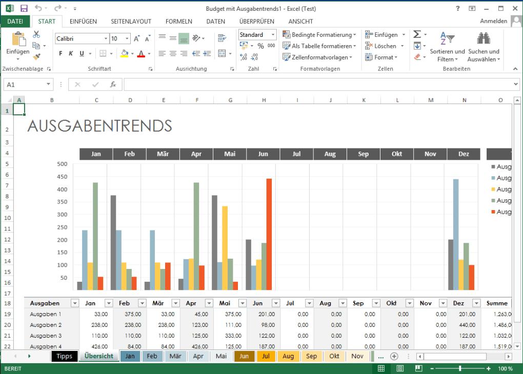 التحلیل التفاضلي باستخدام الأداة سیناریو في برنامج Microsoft Excel