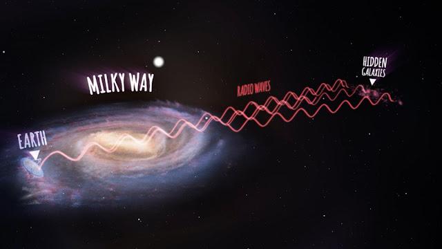 Phát hiện các thiên hà nằm ẩn đằng sau Ngân Hà.